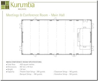 Kurumba conference room diagram