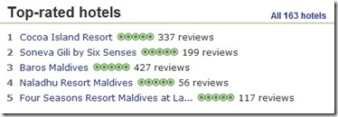 Trip Advisor Top Resort