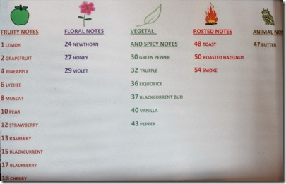 Sun Siyam Irufushi - tastng notes
