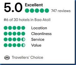 Review maldives